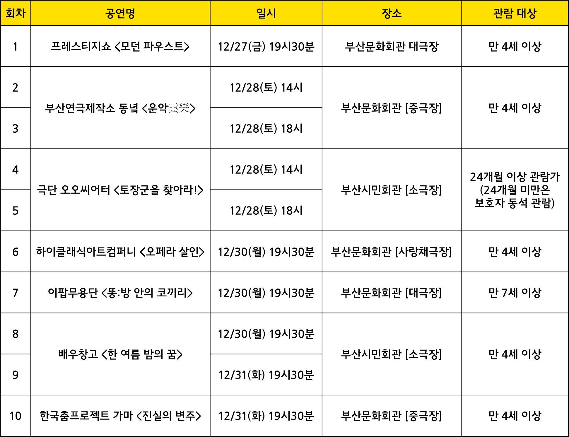 공연별일정.png